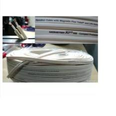 Dây loa Monster XP NW. compact precision stranded high resolution speaker cable (patent No-4.734.544) 540 sợi -10M