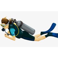 Địa Chỉ Bán Đồ Lặn ; Bộ dụng cụ bơi lặn gồm Kính bơi lặn, ống thở và chân vịt cho thợ lặn chuyên nghiệp => Bán Hàng Uy Tín Bởi Seller Center
