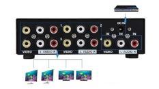 Bộ chia tín hiệu AV 1 ra 4 Gia Bách