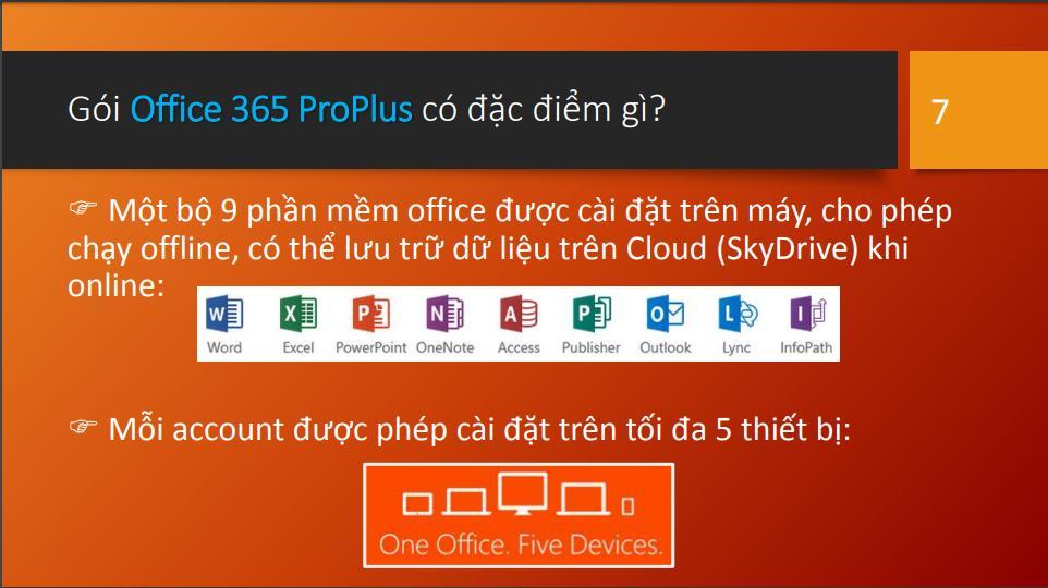 Microsoft Office 365 Pro Plus vĩnh viễn/5Pc, OneDrive 1TB, Free Domain  Me  ,  Email EDU