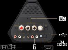 Card âm thanh Creative Soundblaster X7