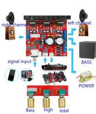 Mạch khuếch đại âm thanh 2.1 TDA2030A TỰ HÀN RÁP