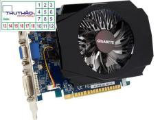 CARD MÀN HÌNH GIGABYTE 730 2G RAM 3