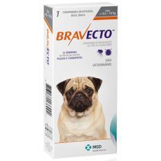 Thuốc phòng trị ghẻ, đặc trị bệnh Demodex, rận tai, ve, bọ chét và viêm da trên chó BRAVECTO (4.5-10kg)