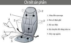 Đệm Ghế Massage Ô Tô Beurer Mg155 ( Xám Đen )