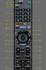 Điều khiển tivi sony RMT-TZ120E xịn (đen)