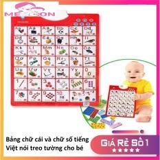 Bảng chữ cái và chữ số tiếng Việt điện tử nói treo tường cho bé