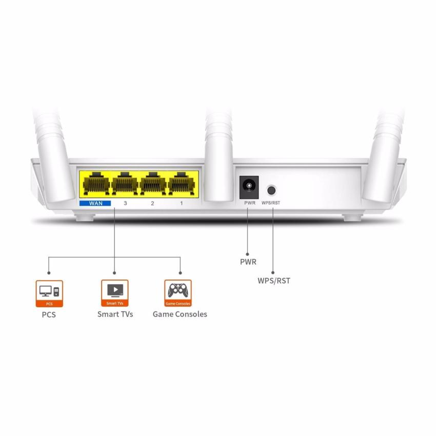 300Mbps Wireless wifi modem Router 300m Tenda