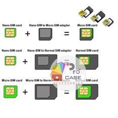 Bộ chuyển đổi Sim – Nano Sim Adapter