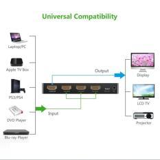 Bộ gộp HDMI 3 vào 1 ra hỗ trợ 3D full HD 4K Ugreen UG-40234