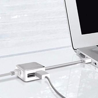 Nơi Bán Cáp chia cổng Ethernet Adapter/ 2 cổng usb Cho Laptop -MACBOOK