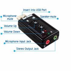 Card sound âm thanh 3D Taiwan 7.1