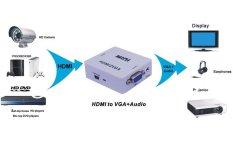 Hộp HDMI to VGA converter HDMI2VGA