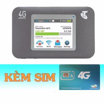 Thiết Bị Phát Wifi 3G/4G Netgear Aircard 782S+Sim 4G Viettel trọngói 20GB/tháng