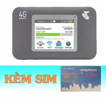 Thiết Bị Phát Wifi 3G/4G Netgear Aircard 782S+Sim 4G Vinaphone TrọnGói 1 Năm