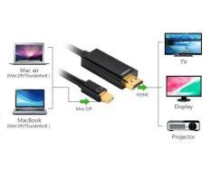 Cáp chuyển đổi Mini DisplayPort to HDMI 3m Ugreen 10436