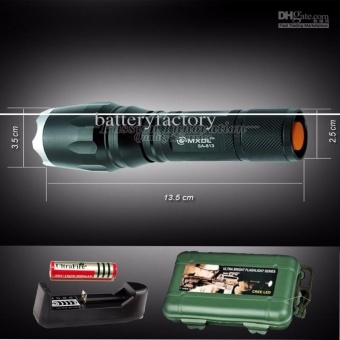 Đèn pin siêu sáng mini - Đèn pin siêu sáng HUNTER S26, giá rẻ nhất - BH 1 ĐỔI 1