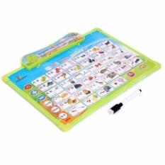 Bộ bảng học chữ cái điện tử cho bé (tặng kèm 3 thỏi pin)