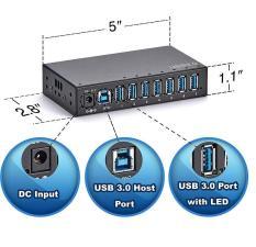 Bộ chia USB 3.0 Hub 7 cổng kèm nguồn rời A-173