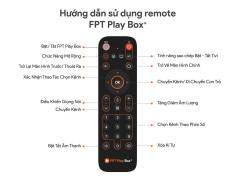Remote voice điều khiển giọng nói fpt play box plus + 2019