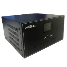 Bộ Đổi Điện Apollo KC1500 1000W – Sin Chuẩn