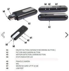 camera sạc điện dùng thẻ nhớ