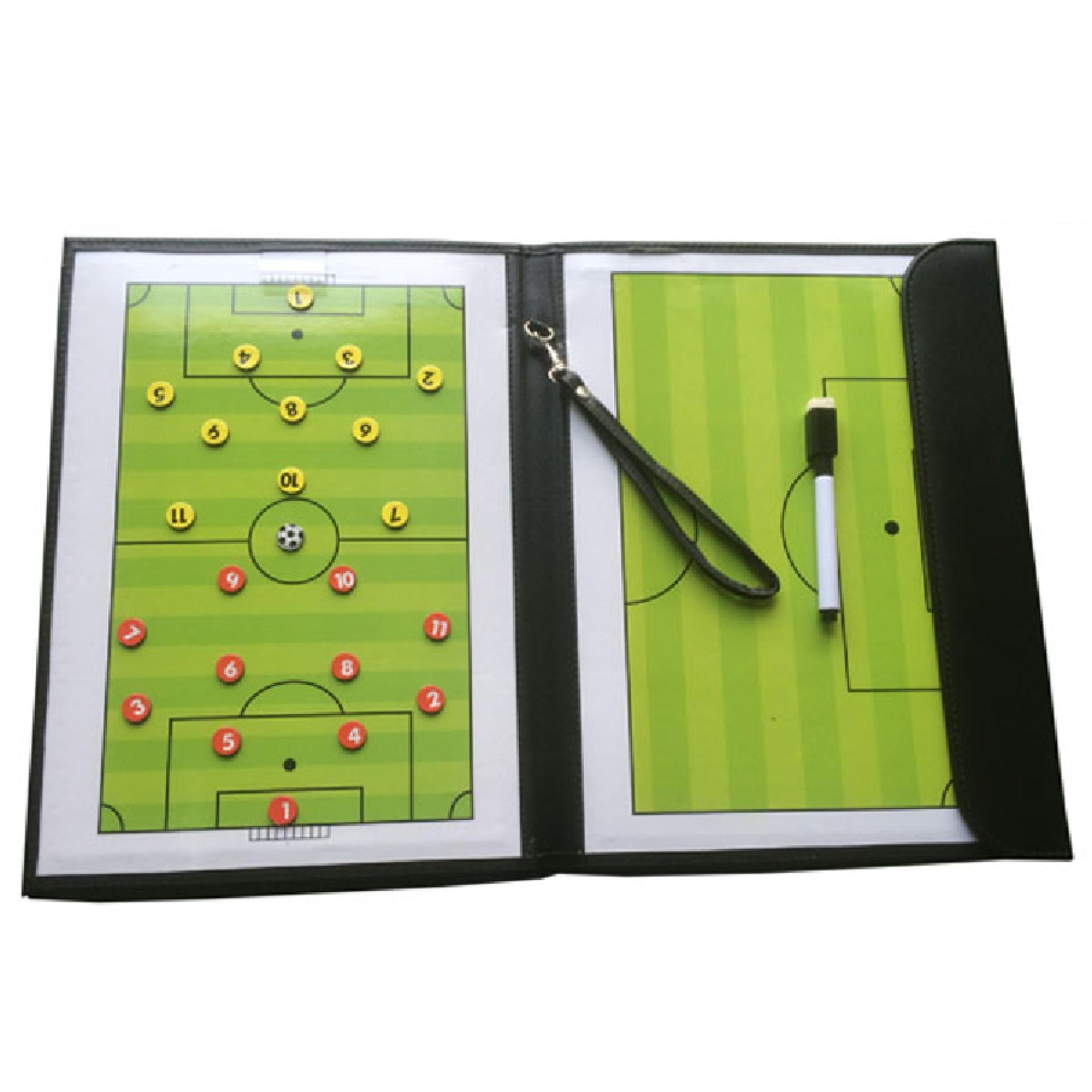 Bảng chiến thuật bóng đá