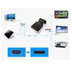 Đầu chuyển VGA sang HDMI cao cấp có hỗ trợ âm thanh