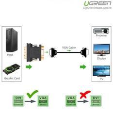 Đầu chuyển đổi DVI 24+5 sang VGA Ugreen 20122