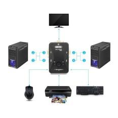 Bộ Chia Data KVM USB 2 In-1 Out UNITEK U 8709 ABK