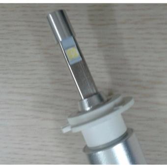 Đèn độ pha/cos cho xe máy - LED Headlight R3 (chân H7)