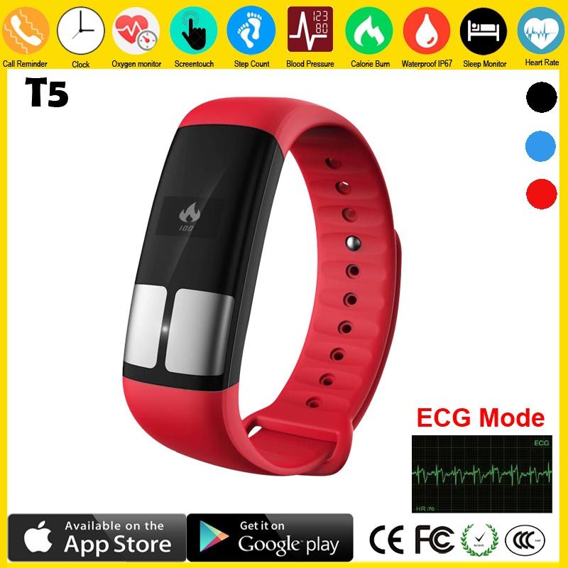 Electrocardiogram ECG Blood Pressure Heart Rate Smart Hand Ring Elderly Health Detection Exercise – intl