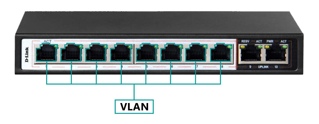 D-Link DES-F1010P-E Switch with 8 PoE Ports and 2 Uplink Ports Chính hãng