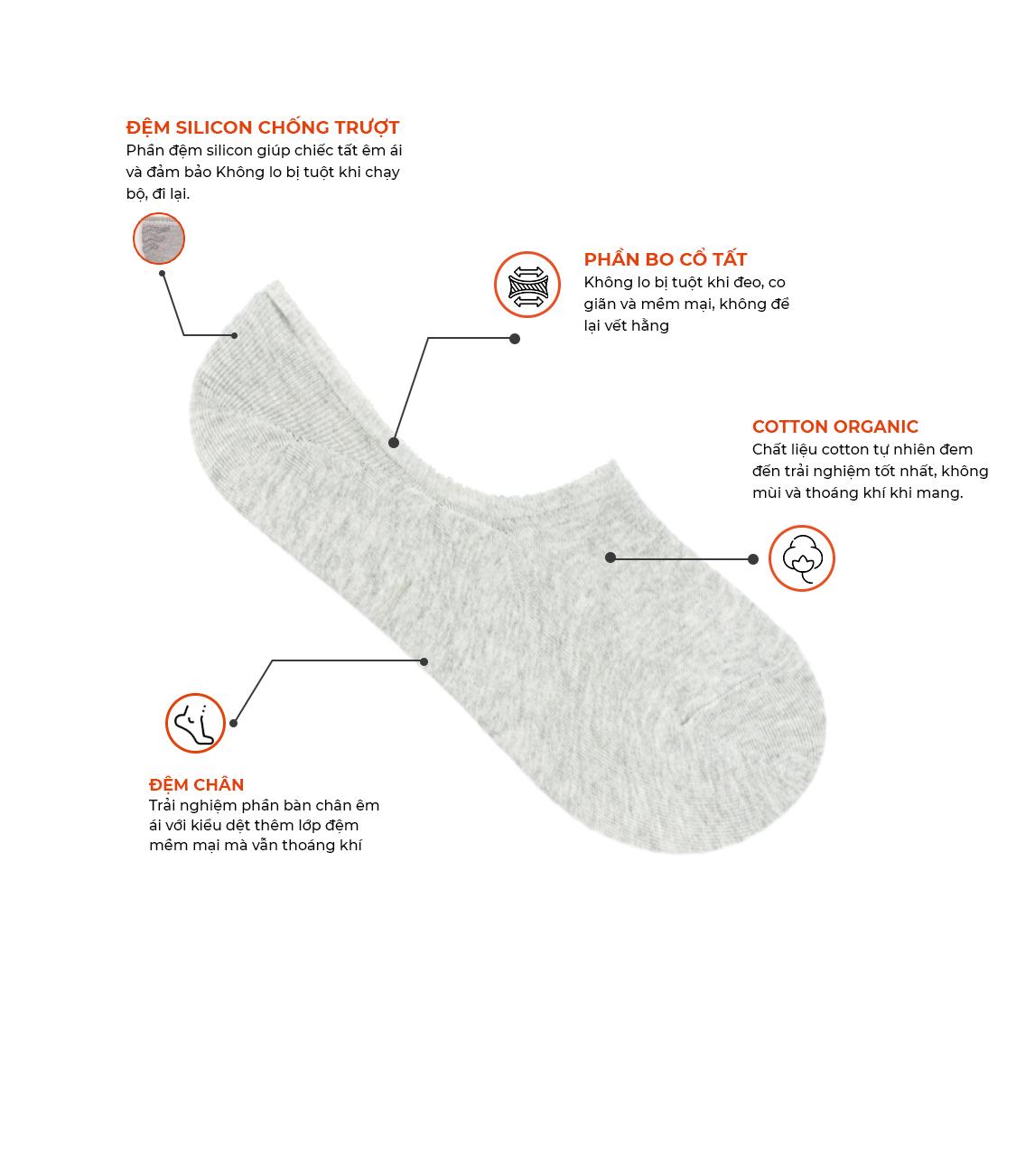 1 đôi tất lười Cotton Coolmate thoáng khí, hút ẩm, hút mùi và kháng khuẩn