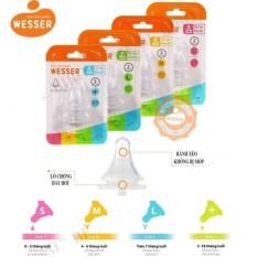 (MẪU MỚI) (Made in Vietnam) 1 – 2 Núm Vú Bình Sữa Cổ Hẹp chống đầy hơi (Size S, M, L, +) – Wesser (Công nghệ Hàn Quốc)