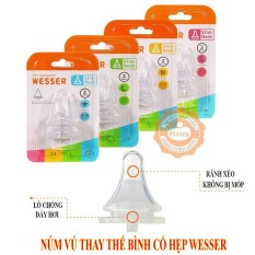 Núm v.ú cổ hẹp Wesser size S/M/L/+ vỉ 2 núm siêu mềm chống sặc cho bé – BEEKIDS PLAZA