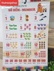 Đồ chơi tranh treo tường 12 chủ đề song ngữ giúp bé nhận biết thế giới xung quanh hàng Việt Nam