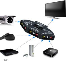 Bộ gộp 3 AV vào ra 1 AV của tivi