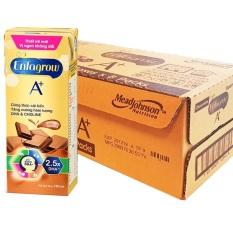 Thùng 24 hộp sữa nước Enfagrow a+ 180ml – sô
