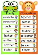 Bộ từ vựng tiếng anh đơn giản cho trẻ em từ 2-6 tuổi.