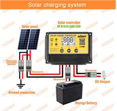 Bộ sạc năng lượng mặt trời PWM 30A có màng hình và USB